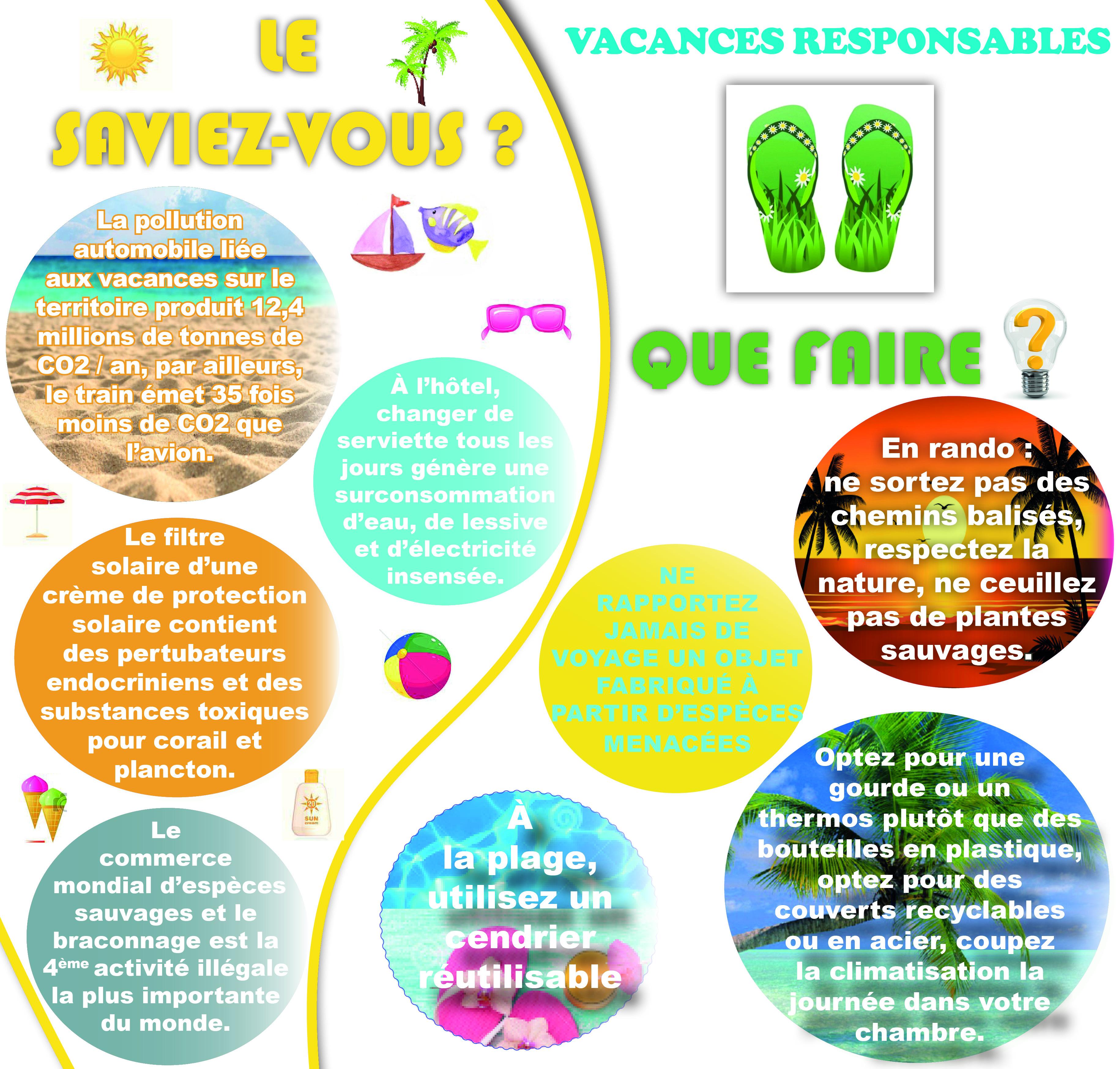 GE Vacances Responsables2